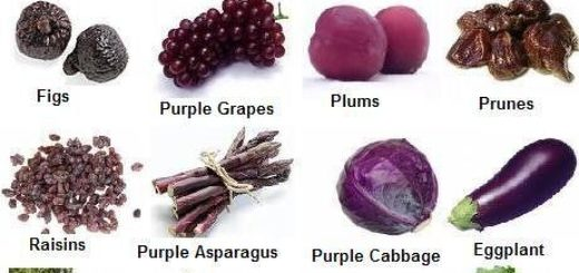 Purple Colored Fruits and Vegetables may Cure Diabetes